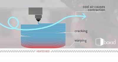 warping-cracking